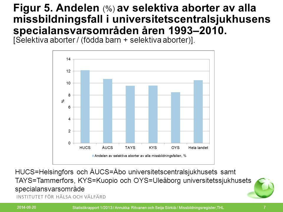 Figur 5. Andelen (%) av selektiva aborter av alla missbildningsfall i universitetscentralsjukhusens specialansvarsområden åren 1993–2010. [Selektiva aborter / (födda barn + selektiva aborter)].